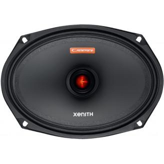 Эстрадная акустика Cadence XM 694VIL
